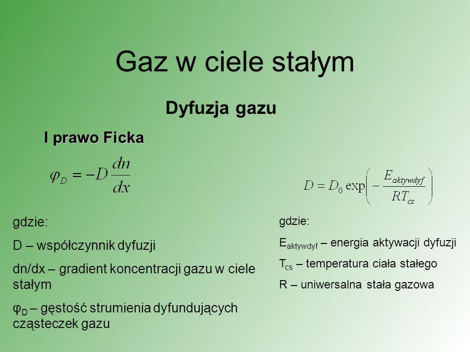 Gaz w ciele stałym Dyfuzja gazu I prawo Ficka gdzie: D – współczynnik dyfuzji dn/dx – gradient koncentracji gazu w ciele stałym φ D – gęstość strumien