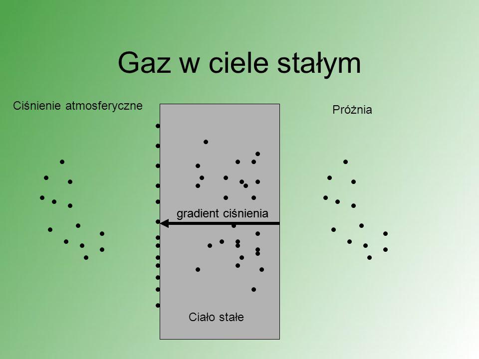 Gaz w ciele stałym Ciśnienie atmosferyczne Próżnia Ciało stałe gradient ciśnienia