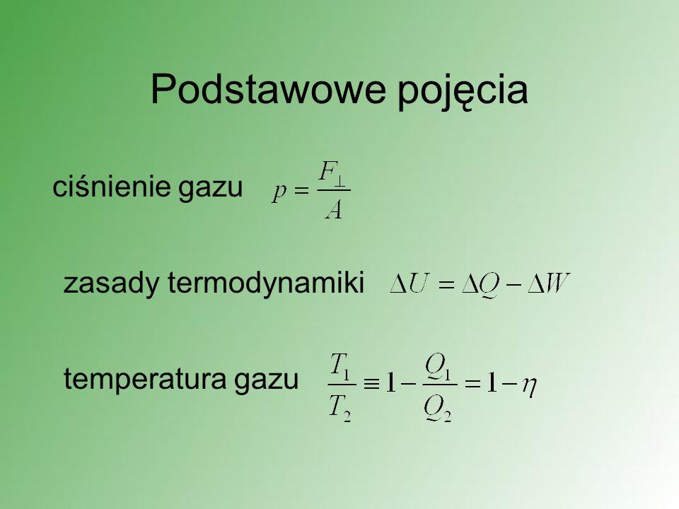 Podstawowe pojęcia ciśnienie gazu zasady termodynamiki temperatura gazu