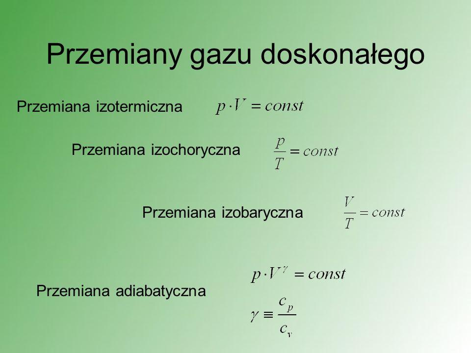 Przemiany gazu doskonałego Przemiana izotermiczna Przemiana izochorycznaPrzemiana izobaryczna Przemiana adiabatyczna