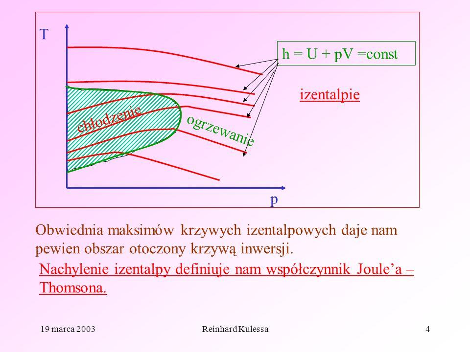 19 marca 2003Reinhard Kulessa4 T p chłodzenie ogrzewanie h = U + pV =const izentalpie Obwiednia maksimów krzywych izentalpowych daje nam pewien obszar