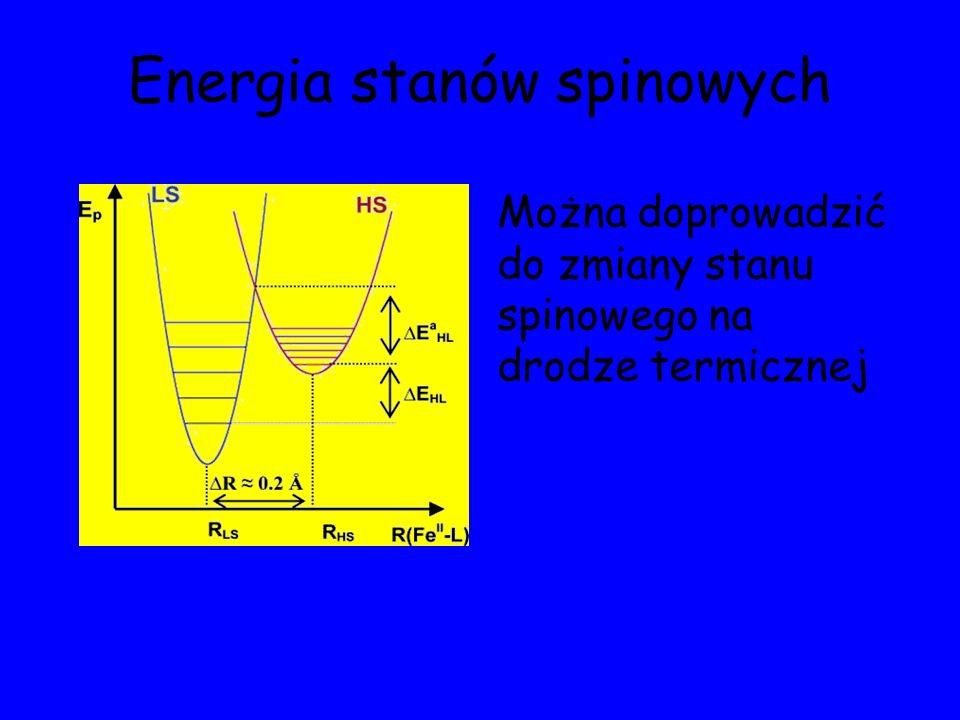 Energia stanów spinowych Można doprowadzić do zmiany stanu spinowego na drodze termicznej