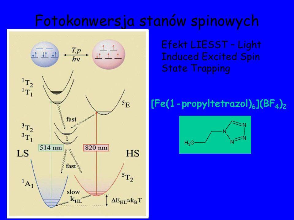 Fotokonwersja stanów spinowych Efekt LIESST – Light Induced Excited Spin State Trapping [Fe(1-propyltetrazol) 6 ](BF 4 ) 2