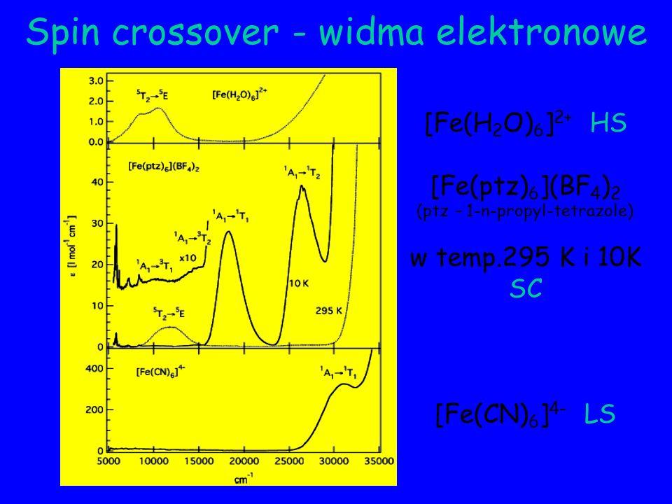 Spin crossover - widma elektronowe [Fe(H 2 O) 6 ] 2+ HS [Fe(ptz) 6 ](BF 4 ) 2 (ptz – 1-n-propyl-tetrazole) w temp.295 K i 10K SC [Fe(CN) 6 ] 4- LS