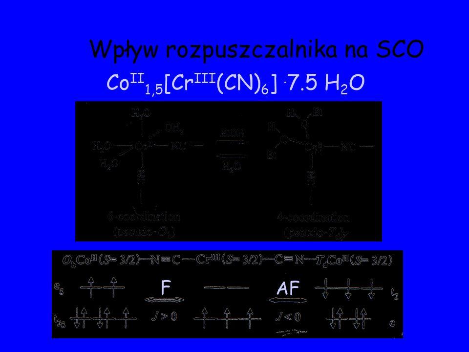 Wpływ rozpuszczalnika na SCO Co II 1,5 [Cr III (CN) 6 ]. 7.5 H 2 O F AF