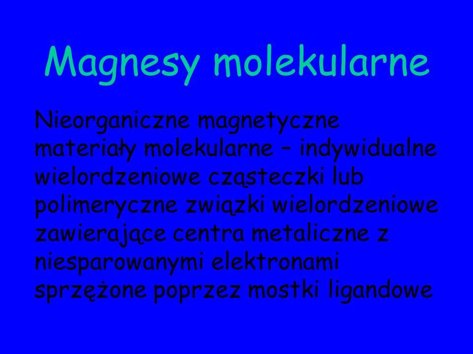 Magnesy molekularne Nieorganiczne magnetyczne materiały molekularne – indywidualne wielordzeniowe cząsteczki lub polimeryczne związki wielordzeniowe z