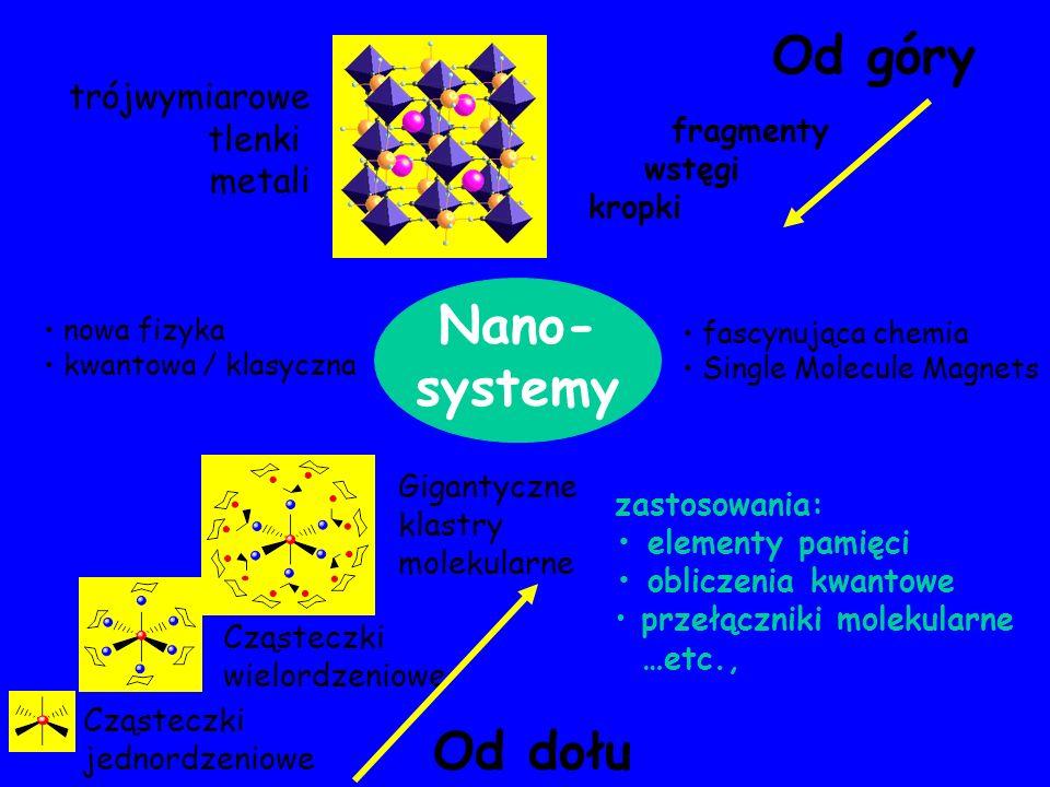 Od góry fascynująca chemia Single Molecule Magnets zastosowania: elementy pamięci obliczenia kwantowe przełączniki molekularne …etc., fragmenty wstęgi
