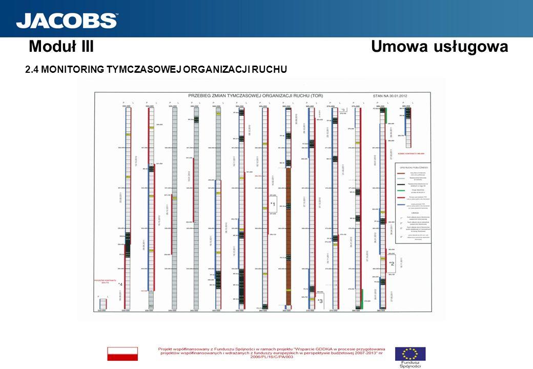 Moduł III Umowa usługowa 2.4 MONITORING TYMCZASOWEJ ORGANIZACJI RUCHU