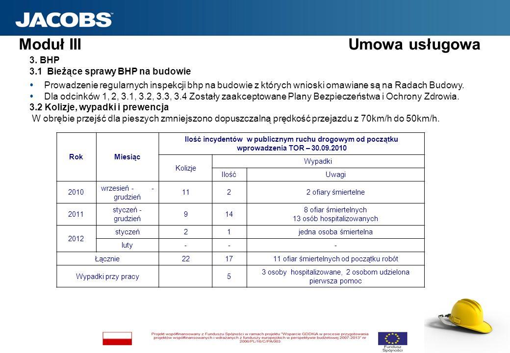 Moduł III Umowa usługowa 3. BHP 3.1 Bieżące sprawy BHP na budowie Prowadzenie regularnych inspekcji bhp na budowie z których wnioski omawiane są na Ra