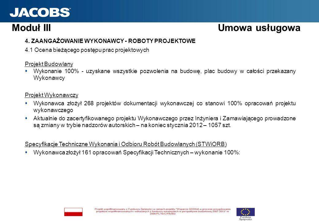 Moduł III Umowa usługowa 4. ZAANGAŻOWANIE WYKONAWCY - ROBOTY PROJEKTOWE 4.1 Ocena bieżącego postępu prac projektowych Projekt Budowlany Wykonanie 100%
