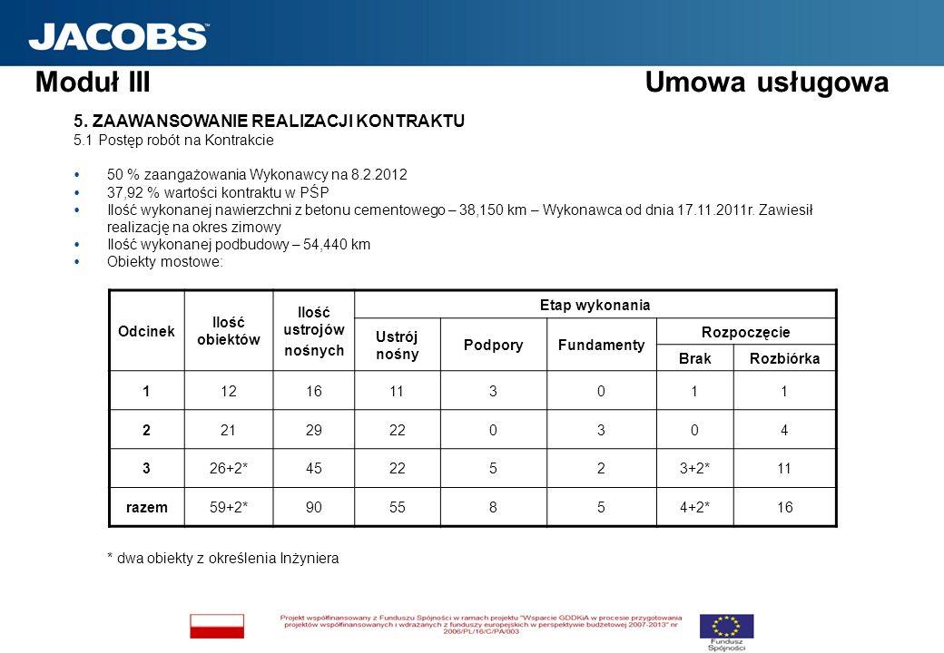 Moduł III Umowa usługowa 5. ZAAWANSOWANIE REALIZACJI KONTRAKTU 5.1 Postęp robót na Kontrakcie 50 % zaangażowania Wykonawcy na 8.2.2012 37,92 % wartośc