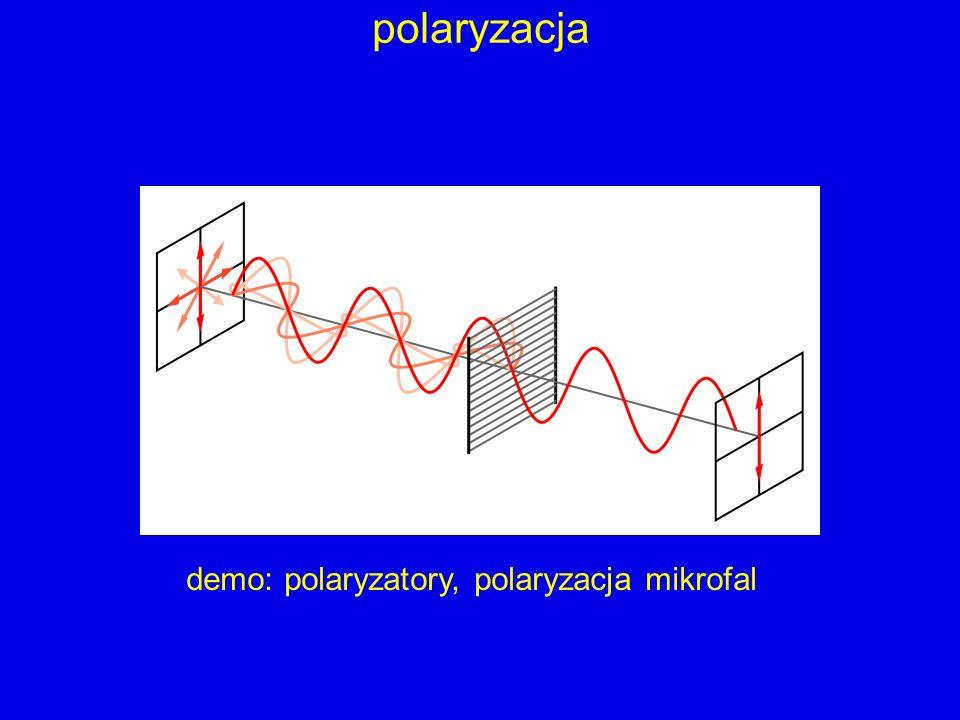 polaryzacja demo: polaryzatory, polaryzacja mikrofal