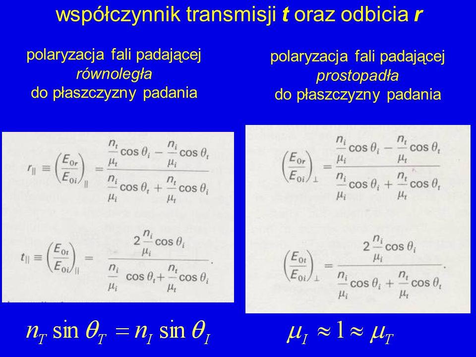 współczynnik transmisji t oraz odbicia r polaryzacja fali padającej równoległa do płaszczyzny padania polaryzacja fali padającej prostopadła do płaszc