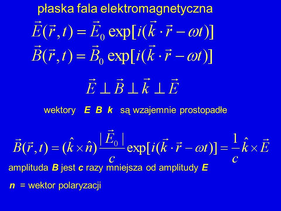płaska fala elektromagnetyczna amplituda B jest c razy mniejsza od amplitudy E wektory E B k są wzajemnie prostopadłe n = wektor polaryzacji
