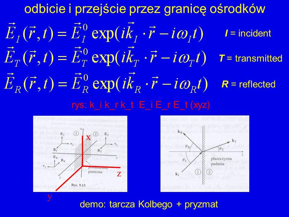 odbicie i przejście przez granicę ośrodków I = incident T = transmitted R = reflected x y z rys: k_i k_r k_t E_i E_r E_t (xyz) demo: tarcza Kolbego +