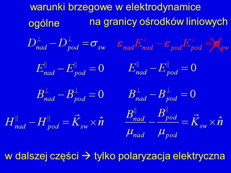 warunki brzegowe w elektrodynamice ogólne na granicy ośrodków liniowych w dalszej części tylko polaryzacja elektryczna