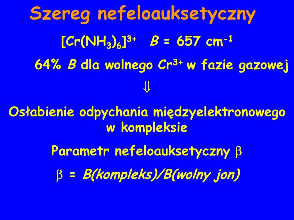 Szereg nefeloauksetyczny [Cr(NH 3 ) 6 ] 3+ B = 657 cm -1 64% B dla wolnego Cr 3+ w fazie gazowej Osłabienie odpychania międzyelektronowego w kompleksie Parametr nefeloauksetyczny = B(kompleks)/B(wolny jon)