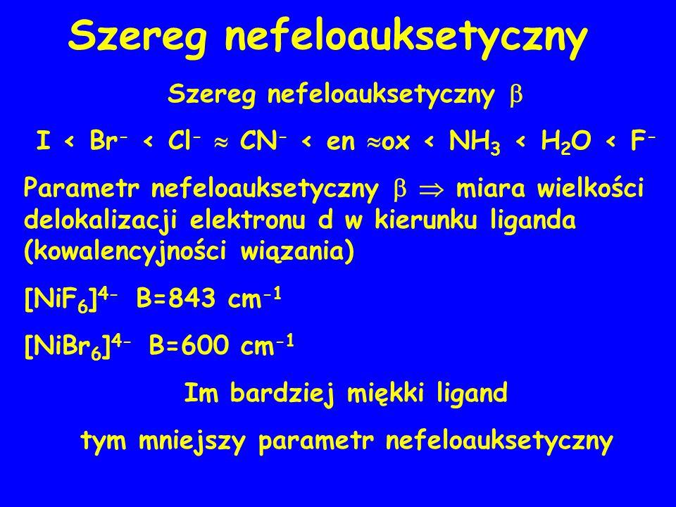 Szereg nefeloauksetyczny I < Br - < Cl - CN - < en ox < NH 3 < H 2 O < F - Parametr nefeloauksetyczny miara wielkości delokalizacji elektronu d w kierunku liganda (kowalencyjności wiązania) [NiF 6 ] 4- B=843 cm -1 [NiBr 6 ] 4- B=600 cm -1 Im bardziej miękki ligand tym mniejszy parametr nefeloauksetyczny