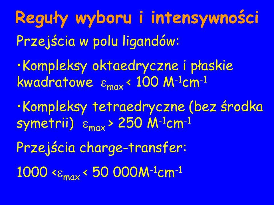 Reguły wyboru i intensywności Przejścia w polu ligandów: Kompleksy oktaedryczne i płaskie kwadratowe max < 100 M -1 cm -1 Kompleksy tetraedryczne (bez środka symetrii) max > 250 M -1 cm -1 Przejścia charge-transfer: 1000 < max < 50 000M -1 cm -1