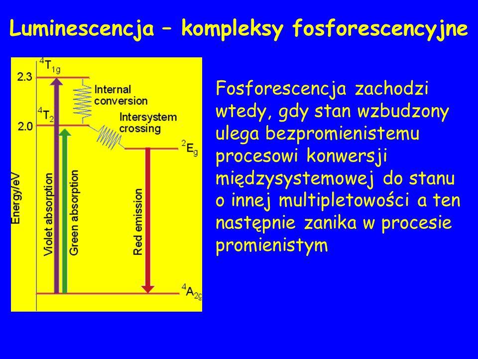 Luminescencja – kompleksy fosforescencyjne Fosforescencja zachodzi wtedy, gdy stan wzbudzony ulega bezpromienistemu procesowi konwersji międzysystemowej do stanu o innej multipletowości a ten następnie zanika w procesie promienistym