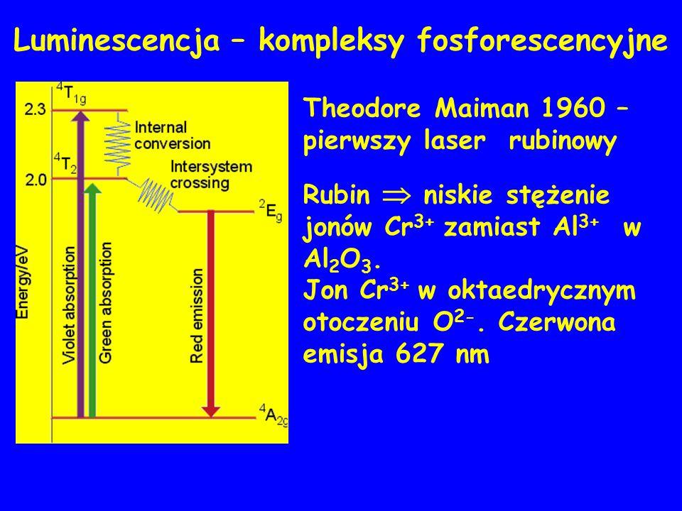 Luminescencja – kompleksy fosforescencyjne Theodore Maiman 1960 – pierwszy laser rubinowy Rubin niskie stężenie jonów Cr 3+ zamiast Al 3+ w Al 2 O 3.