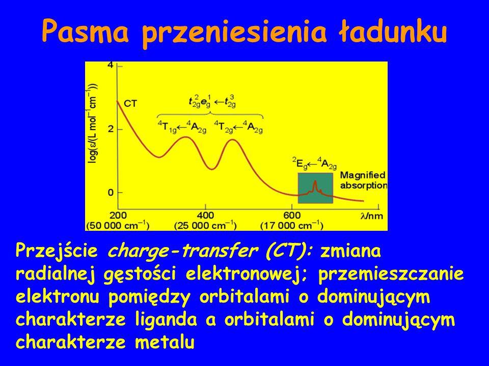 Pasma przeniesienia ładunku Przejście charge-transfer (CT): zmiana radialnej gęstości elektronowej; przemieszczanie elektronu pomiędzy orbitalami o dominującym charakterze liganda a orbitalami o dominującym charakterze metalu