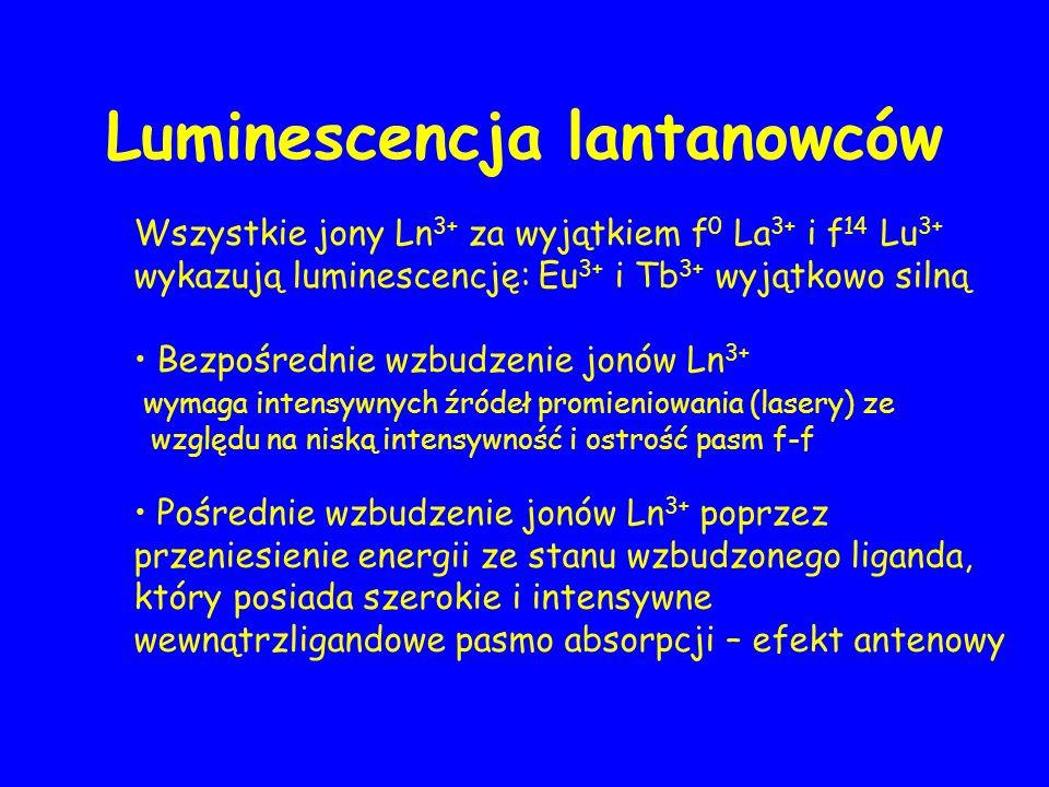Luminescencja lantanowców Wszystkie jony Ln 3+ za wyjątkiem f 0 La 3+ i f 14 Lu 3+ wykazują luminescencję: Eu 3+ i Tb 3+ wyjątkowo silną Bezpośrednie wzbudzenie jonów Ln 3+ wymaga intensywnych źródeł promieniowania (lasery) ze względu na niską intensywność i ostrość pasm f-f Pośrednie wzbudzenie jonów Ln 3+ poprzez przeniesienie energii ze stanu wzbudzonego liganda, który posiada szerokie i intensywne wewnątrzligandowe pasmo absorpcji – efekt antenowy