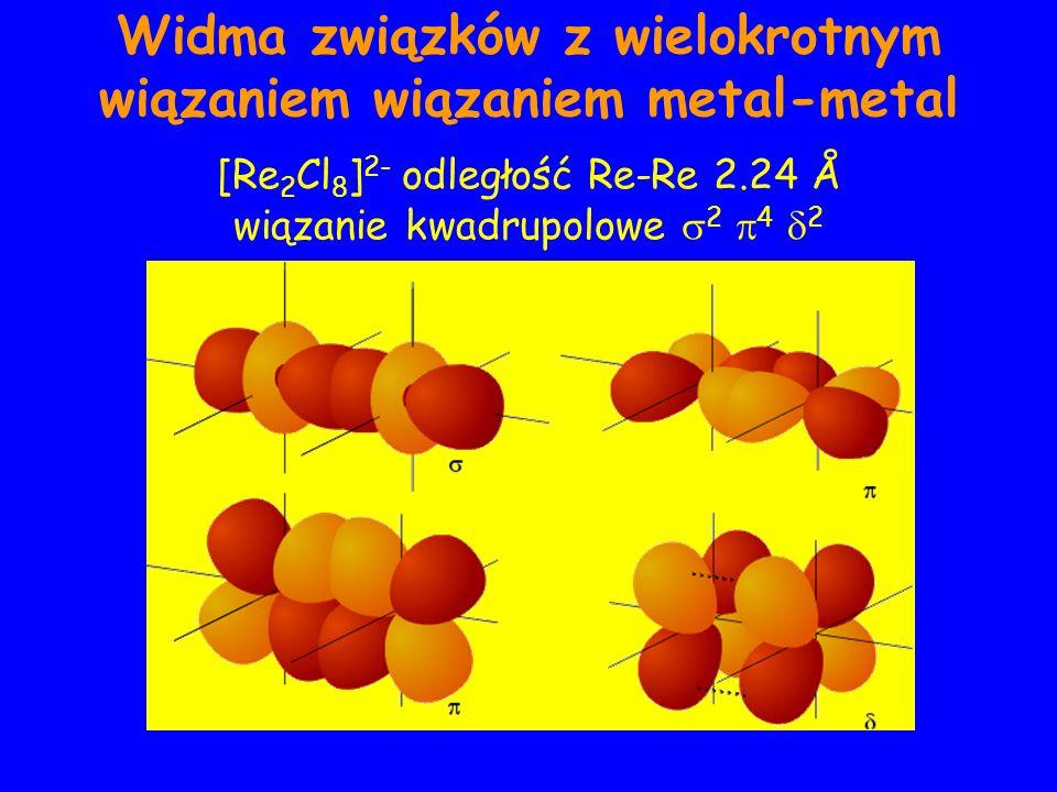 Widma związków z wielokrotnym wiązaniem wiązaniem metal-metal [Re 2 Cl 8 ] 2- odległość Re-Re 2.24 Å wiązanie kwadrupolowe 2 4 2