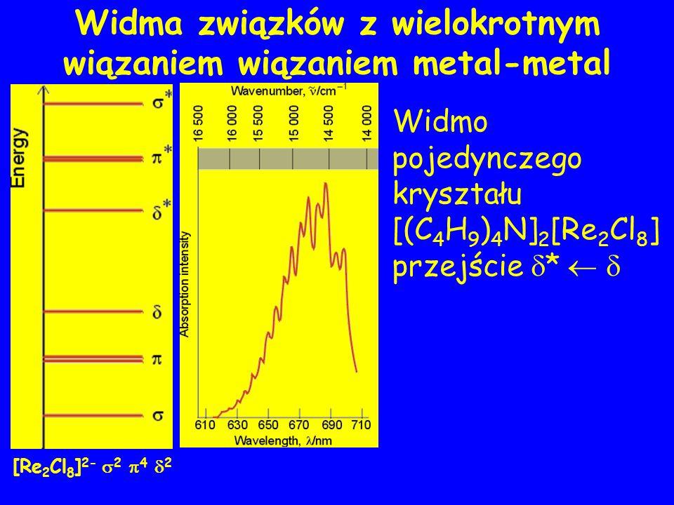[Re 2 Cl 8 ] 2- 2 4 2 Widmo pojedynczego kryształu [(C 4 H 9 ) 4 N] 2 [Re 2 Cl 8 ] przejście * Widma związków z wielokrotnym wiązaniem wiązaniem metal-metal