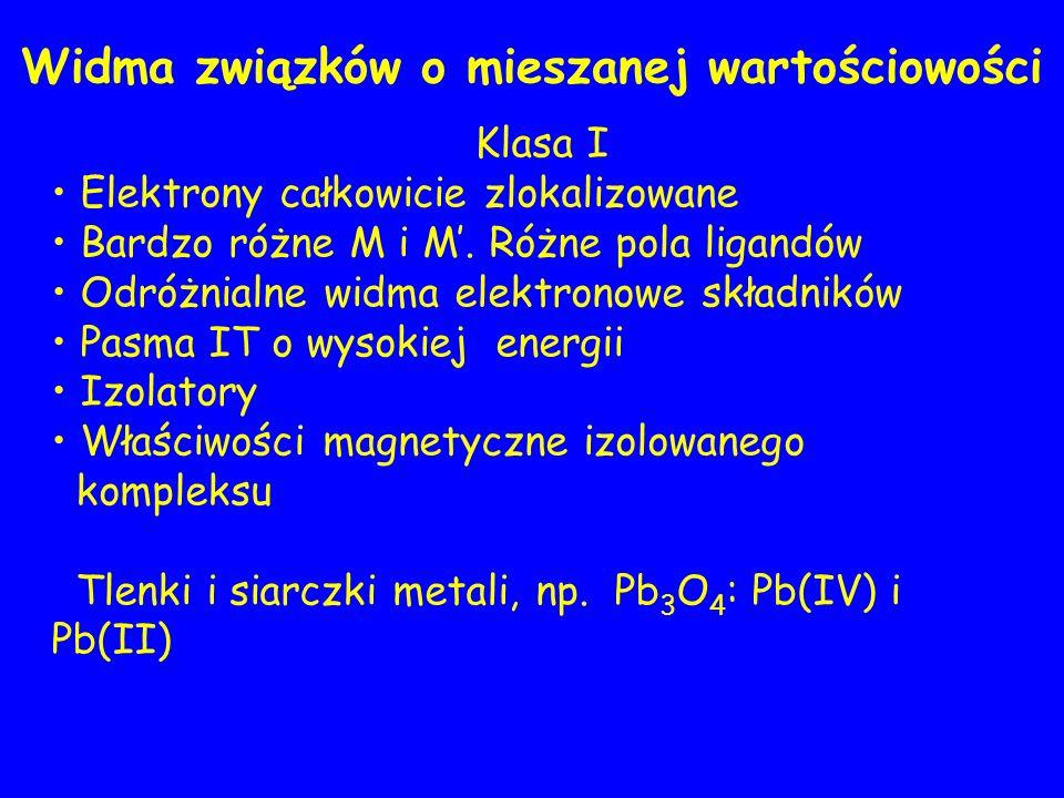 Klasa I Elektrony całkowicie zlokalizowane Bardzo różne M i M.
