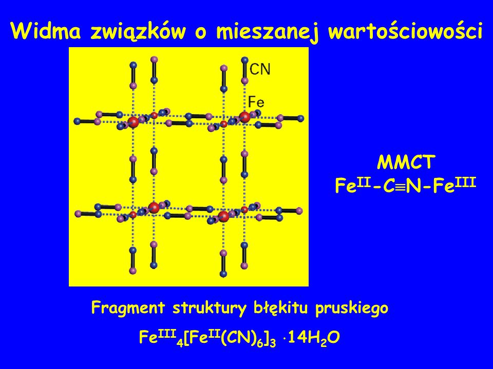 Fragment struktury błękitu pruskiego Fe III 4 [Fe II (CN) 6 ] 3 14H 2 O Widma związków o mieszanej wartościowości MMCT Fe II -C N-Fe III