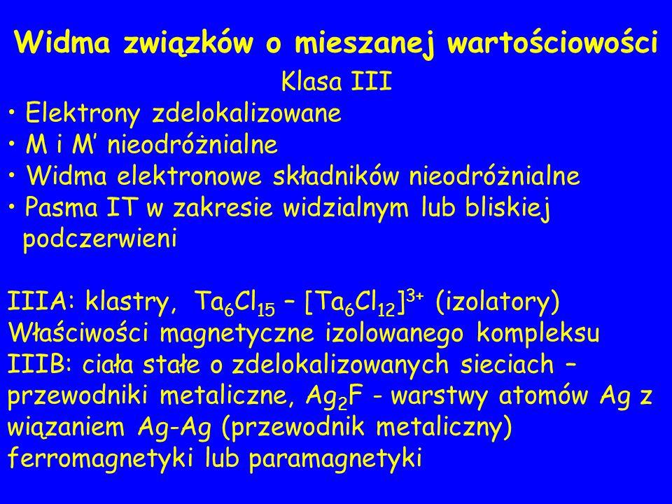 Klasa III Elektrony zdelokalizowane M i M nieodróżnialne Widma elektronowe składników nieodróżnialne Pasma IT w zakresie widzialnym lub bliskiej podczerwieni IIIA: klastry, Ta 6 Cl 15 – [Ta 6 Cl 12 ] 3+ (izolatory) Właściwości magnetyczne izolowanego kompleksu IIIB: ciała stałe o zdelokalizowanych sieciach – przewodniki metaliczne, Ag 2 F - warstwy atomów Ag z wiązaniem Ag-Ag (przewodnik metaliczny) ferromagnetyki lub paramagnetyki Widma związków o mieszanej wartościowości