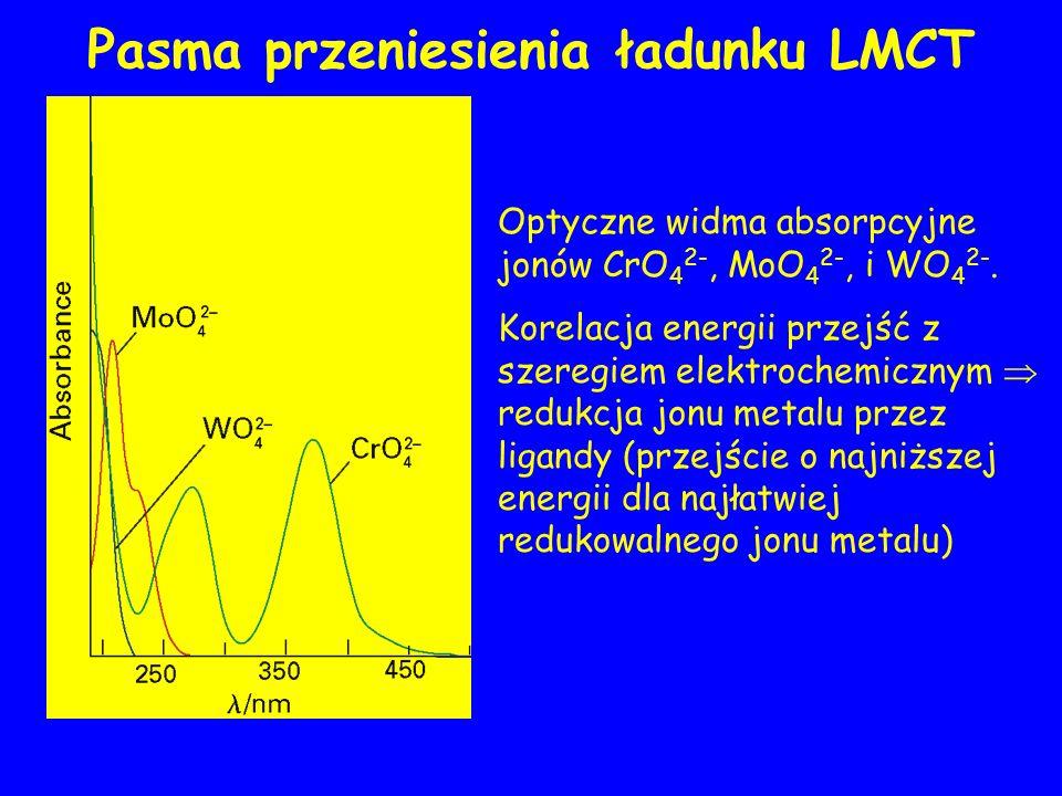 Pasma przeniesienia ładunku LMCT Optyczne widma absorpcyjne jonów CrO 4 2-, MoO 4 2-, i WO 4 2-.