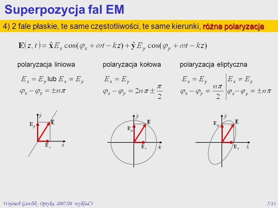 Wojciech Gawlik - Optyka, 2007/08 wykład 36/13 różna polaryzacja 5) 2 fale płaskie, te same częstotliwości, różne kierunki, różna polaryzacja Superpozycja fal EM nie fala stojąca stałe natężenie wypadkowe periodycznie modulowana polaryzacja