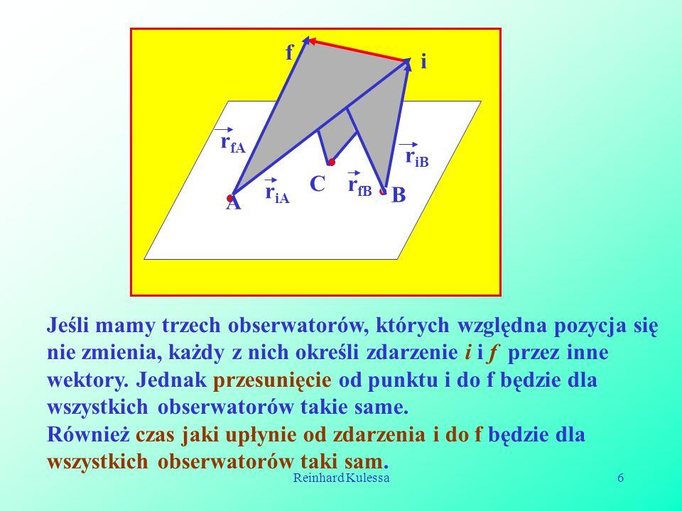 Reinhard Kulessa6 Jeśli mamy trzech obserwatorów, których względna pozycja się nie zmienia, każdy z nich określi zdarzenie i i f przez inne wektory. J