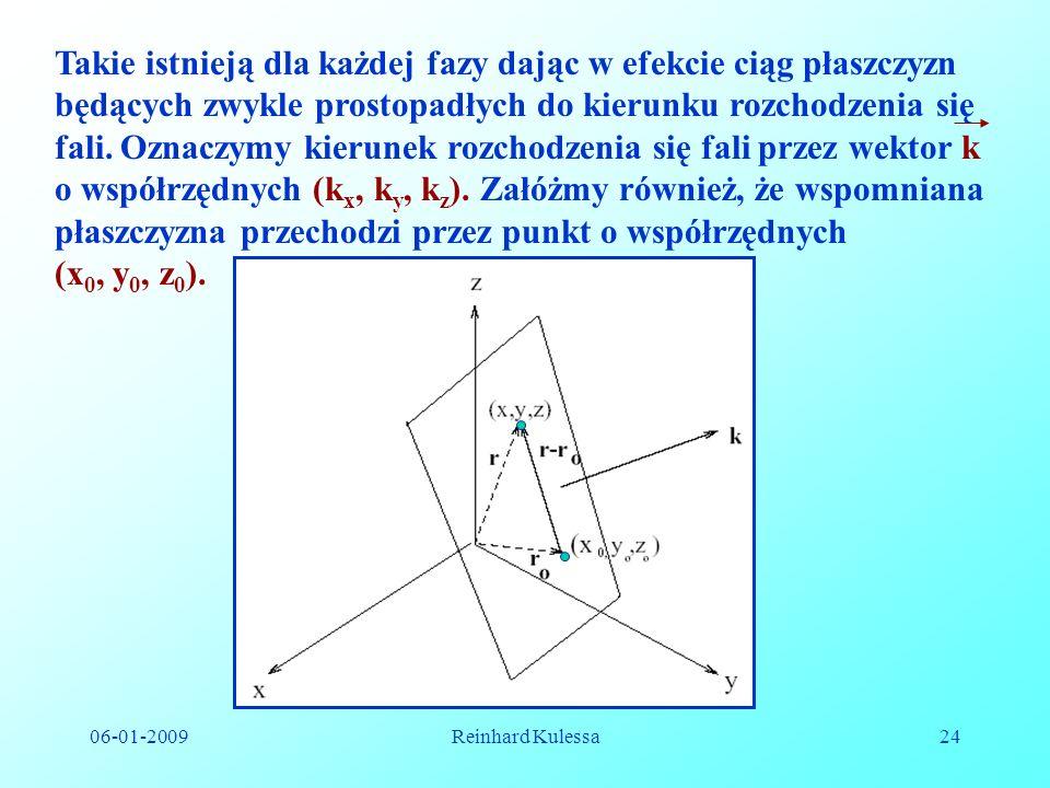 06-01-2009Reinhard Kulessa24 Takie istnieją dla każdej fazy dając w efekcie ciąg płaszczyzn będących zwykle prostopadłych do kierunku rozchodzenia się