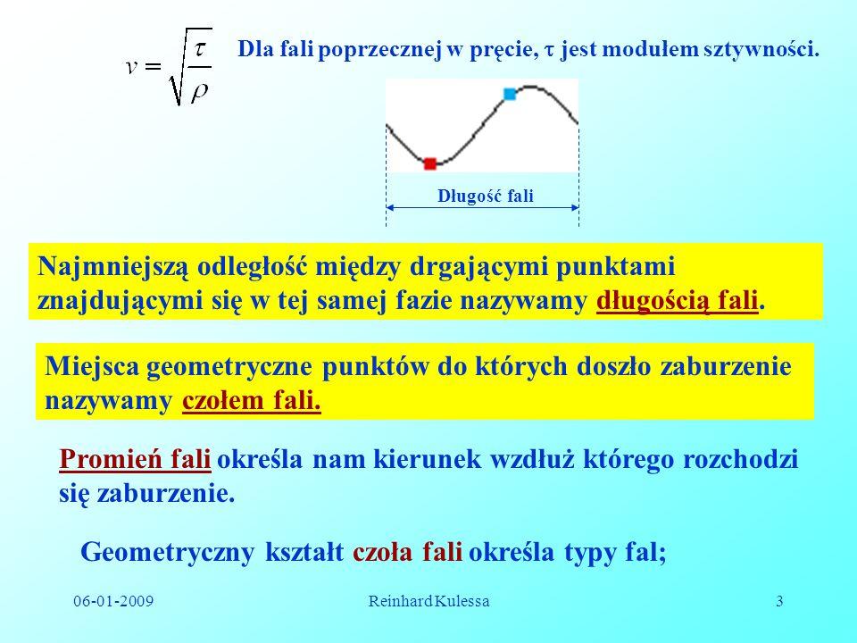 06-01-2009Reinhard Kulessa3 Dla fali poprzecznej w pręcie, jest modułem sztywności. Długość fali Najmniejszą odległość między drgającymi punktami znaj