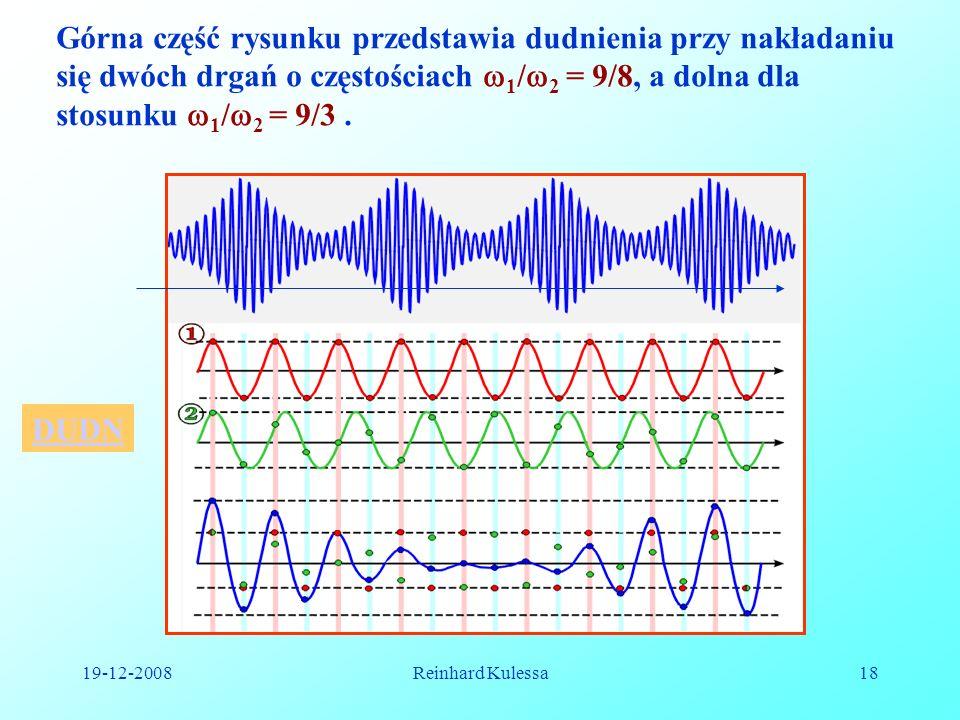 19-12-2008Reinhard Kulessa18 Górna część rysunku przedstawia dudnienia przy nakładaniu się dwóch drgań o częstościach 1 / 2 = 9/8, a dolna dla stosunk