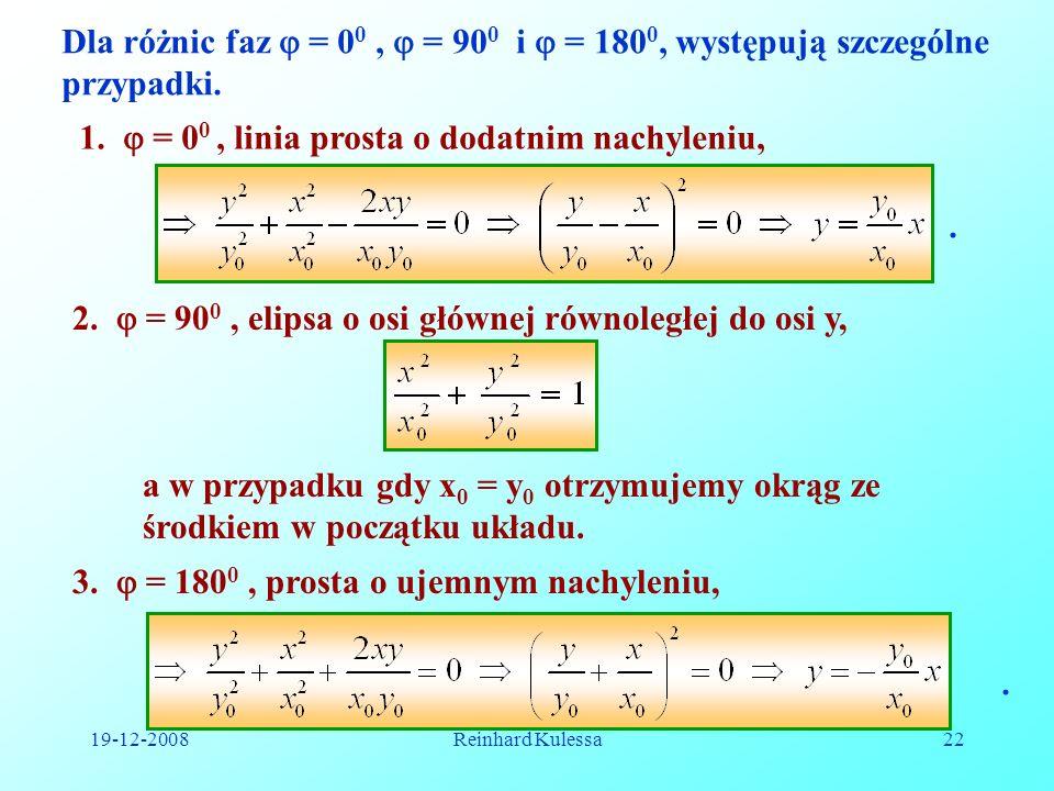 19-12-2008Reinhard Kulessa22 Dla różnic faz = 0 0, = 90 0 i = 180 0, występują szczególne przypadki. 1. = 0 0, linia prosta o dodatnim nachyleniu,. 2.