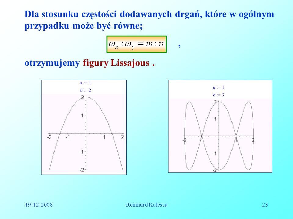 19-12-2008Reinhard Kulessa23 Dla stosunku częstości dodawanych drgań, które w ogólnym przypadku może być równe;, otrzymujemy figury Lissajous.