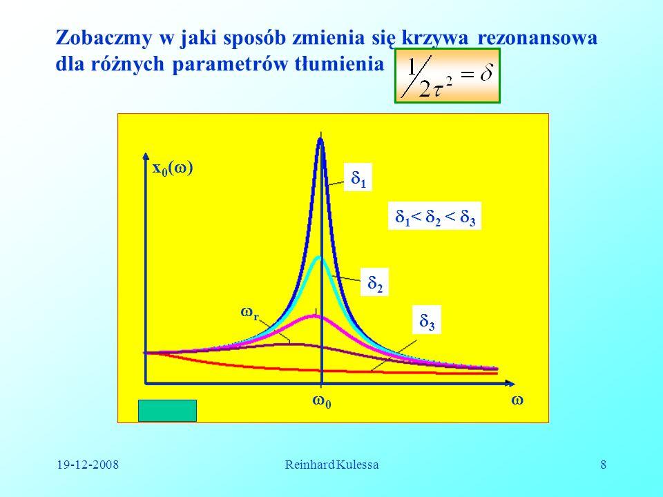 19-12-2008Reinhard Kulessa9 Dla bardzo małych częstości wymuszających << 0 wychylenie oscylatora jest niezależne od częstości wymuszającej..