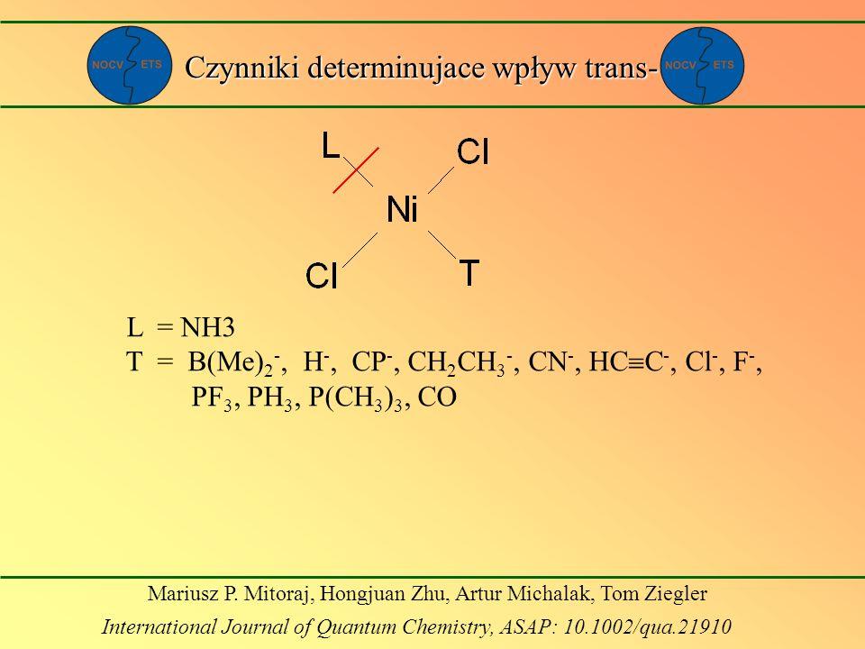 Czynniki determinujace wpływ trans- L = NH3 T = B(Me) 2 -, H -, CP -, CH 2 CH 3 -, CN -, HC C -, Cl -, F -, PF 3, PH 3, P(CH 3 ) 3, CO Mariusz P. Mito