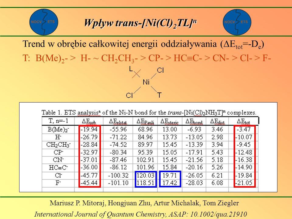 Wpływ trans-[Ni(Cl) 2 TL] n T: B(Me) 2 - > H- ~ CH 2 CH 3 - > CP- > HC C- > CN- > Cl- > F- Mariusz P. Mitoraj, Hongjuan Zhu, Artur Michalak, Tom Ziegl