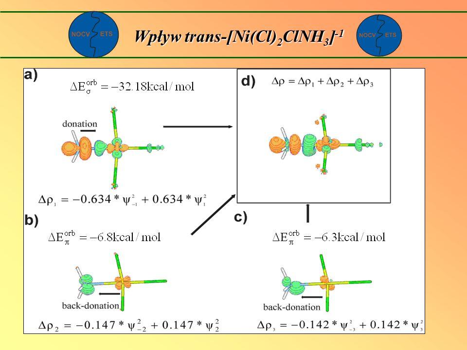 Wpływ trans-[Ni(Cl) 2 ClNH 3 ] -1