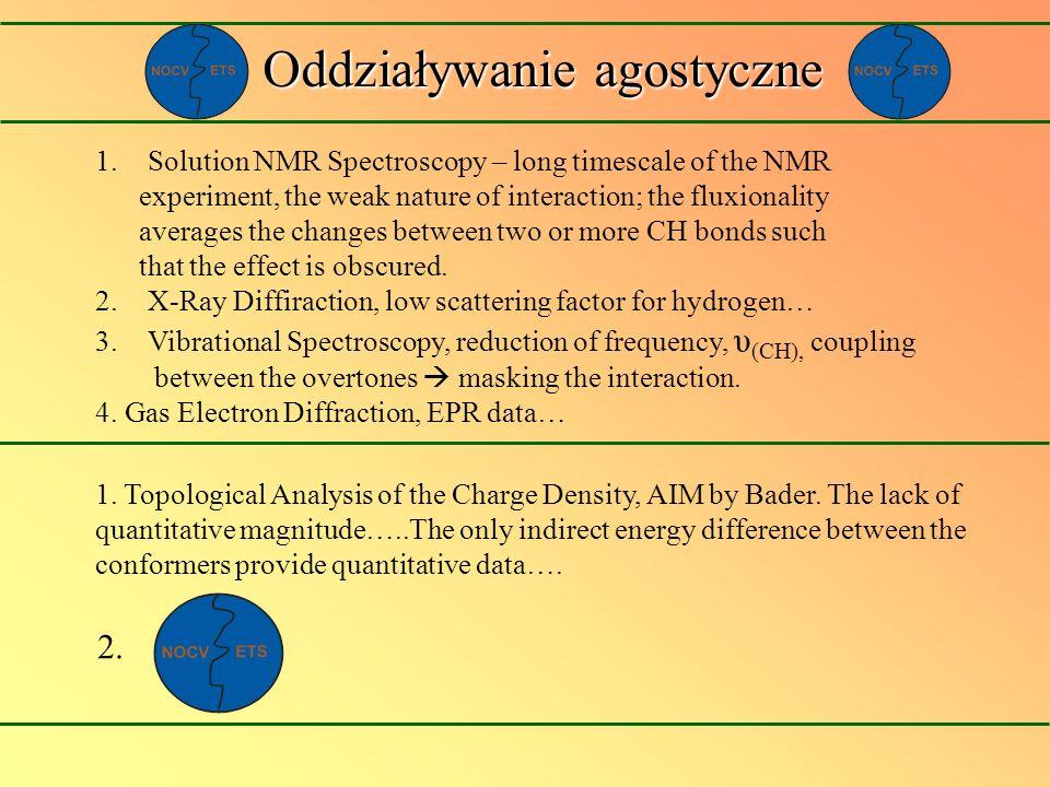 Oddziaływanie agostyczne Ni-diimine cationic Brookhart model catalyst Mariusz P.
