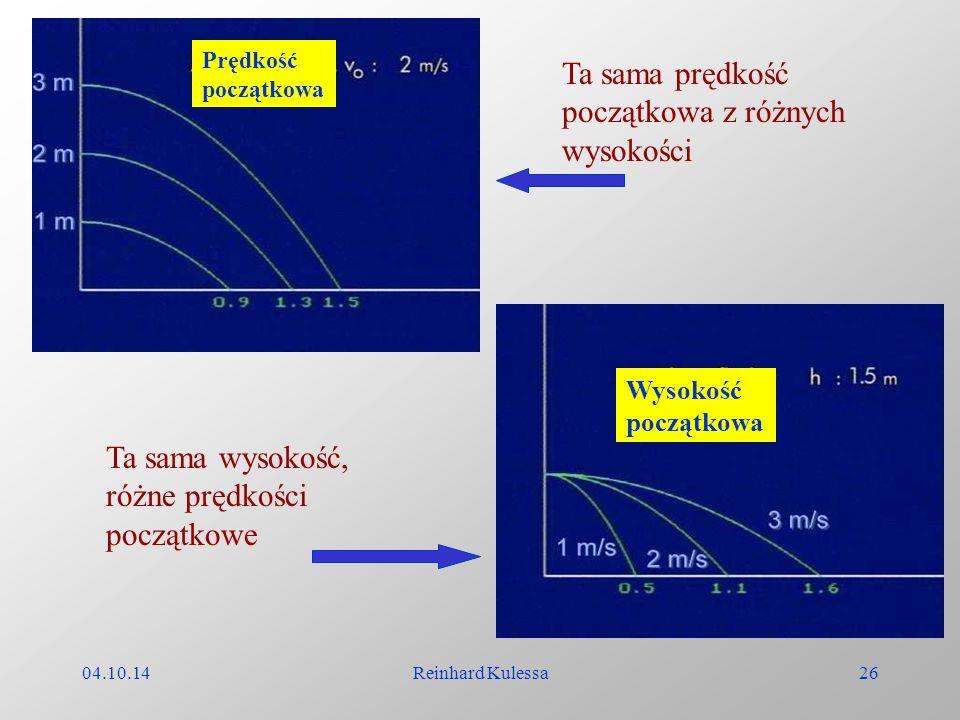 04.10.14Reinhard Kulessa26 Prędkość początkowa Wysokość początkowa Ta sama prędkość początkowa z różnych wysokości Ta sama wysokość, różne prędkości p