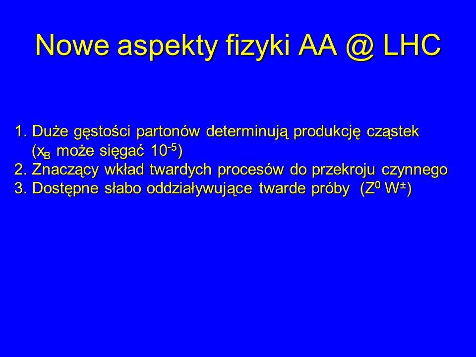 Nowe aspekty fizyki AA @ LHC 1.Duże gęstości partonów determinują produkcję cząstek (x B może sięgać 10 -5 ) (x B może sięgać 10 -5 ) 2.Znaczący wkład