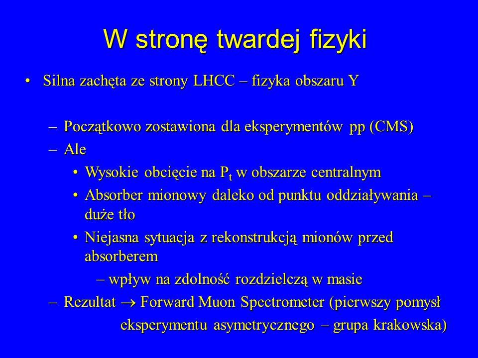 W stronę twardej fizyki Silna zachęta ze strony LHCC – fizyka obszaru YSilna zachęta ze strony LHCC – fizyka obszaru Y –Początkowo zostawiona dla eksp