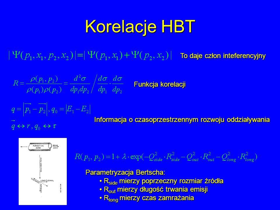 Korelacje HBT To daje człon inteferencyjny Funkcja korelacji Informacja o czasoprzestrzennym rozwoju oddziaływania Parametryzacja Bertscha: R side mie