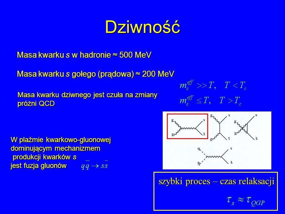 Dziwność Masa kwarku s w hadronie 500 MeV Masa kwarku s gołego (prądowa) 200 MeV Masa kwarku dziwnego jest czuła na zmiany próżni QCD W plaźmie kwarko